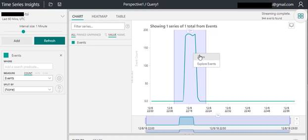Storing And Visualizing IoT Data With Azure Time Series Insights