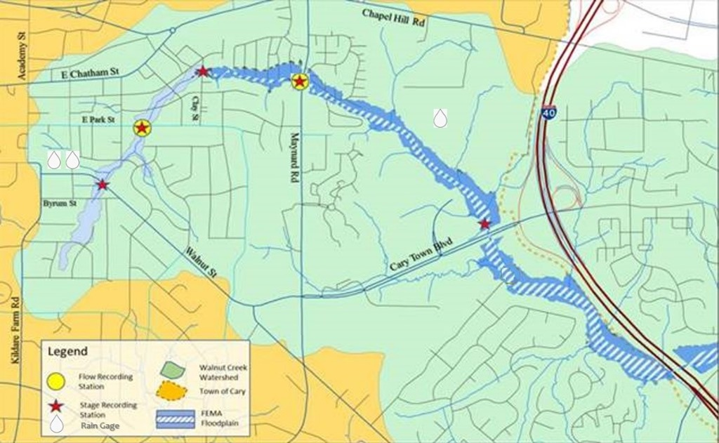 Map of the Walnut River area showing where water sensors and rain gauge sensors were placed.