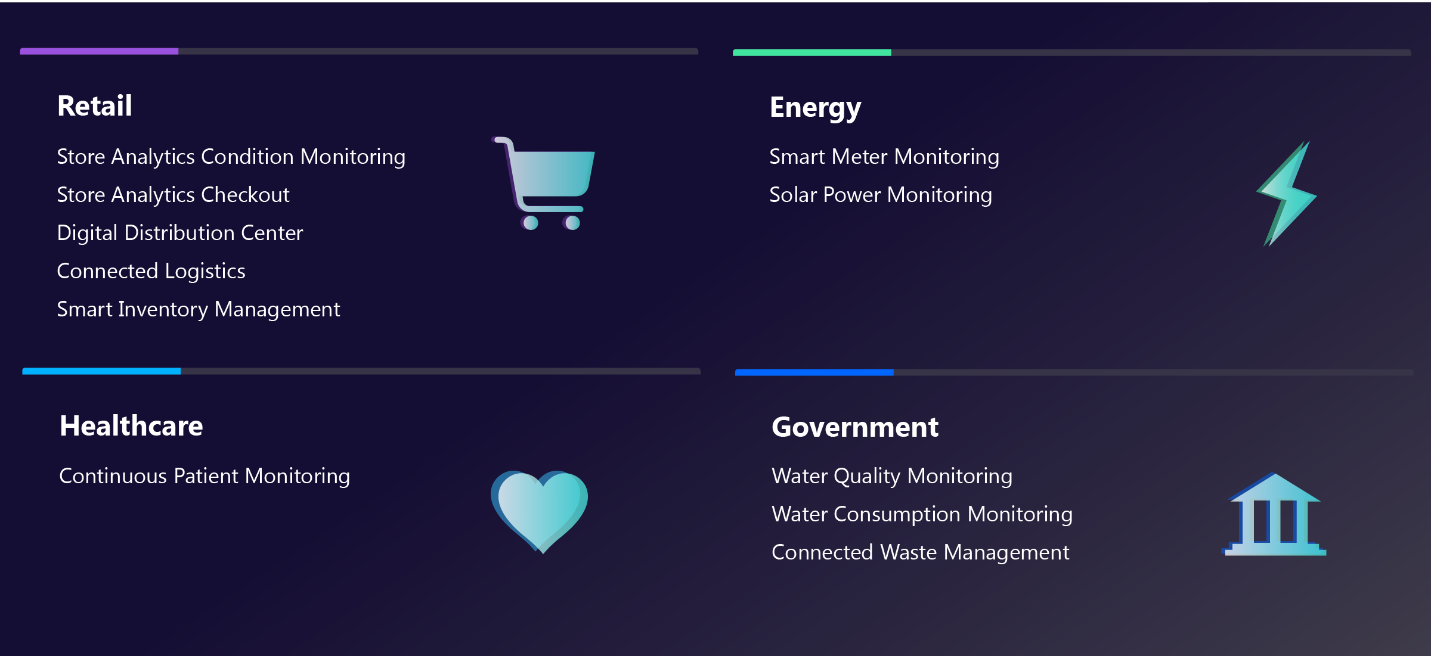 Azure IoT Central now has eleven new industry-specific application templates for solutions builders to get started building applications across retail, energy, healthcare and government.